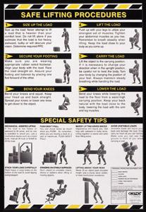 manual handling code of practice in victoria