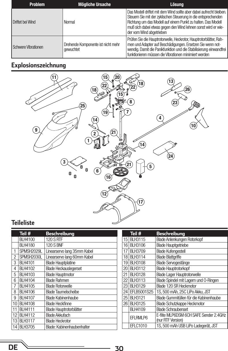 blade 120 sr manual bnf
