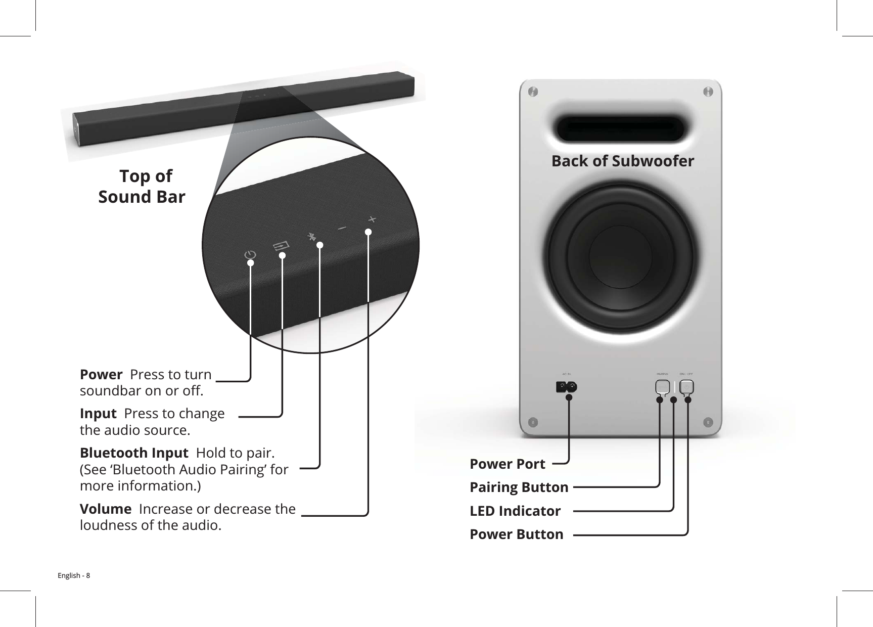 medion sound bar user manual
