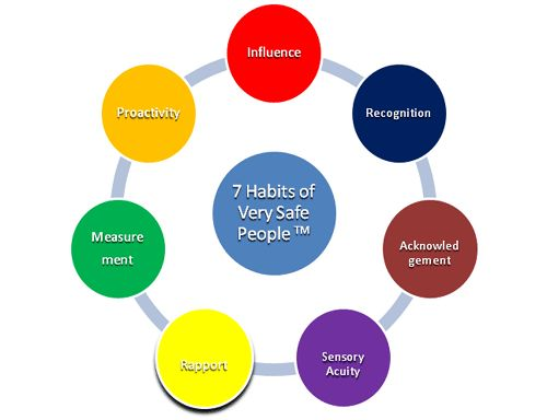 hse management system manual doc