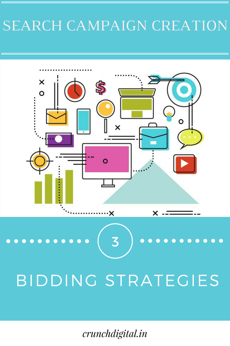 how to set manual bids adwords
