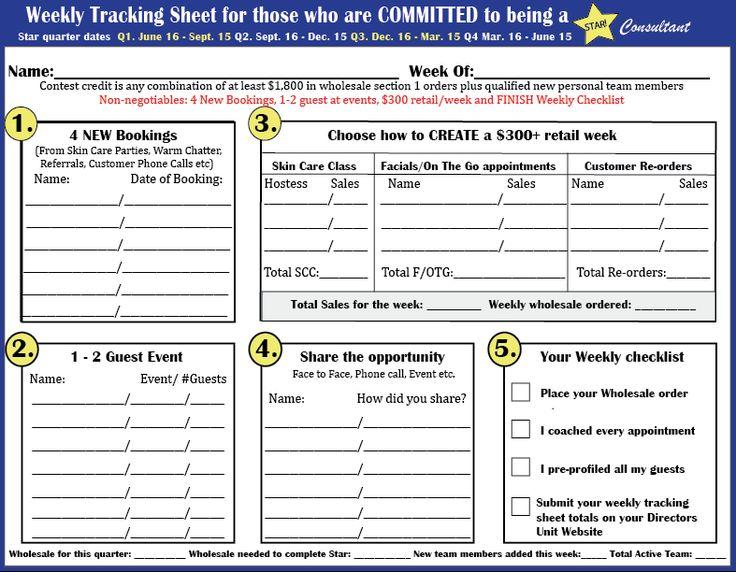 customer service training manual retail
