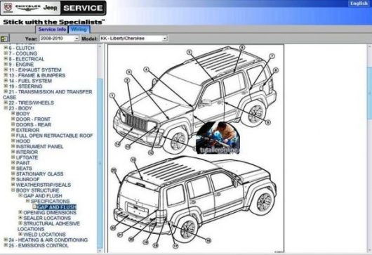 Jeep Grand Cherokee Wj Manual Pdf