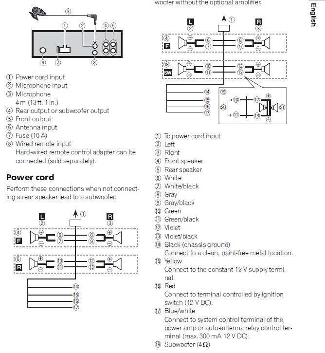 pioneer deh-p5050ub installation manual