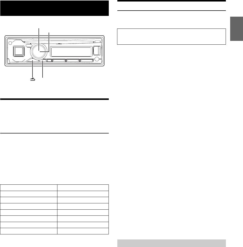 user manual alpine cse-152e